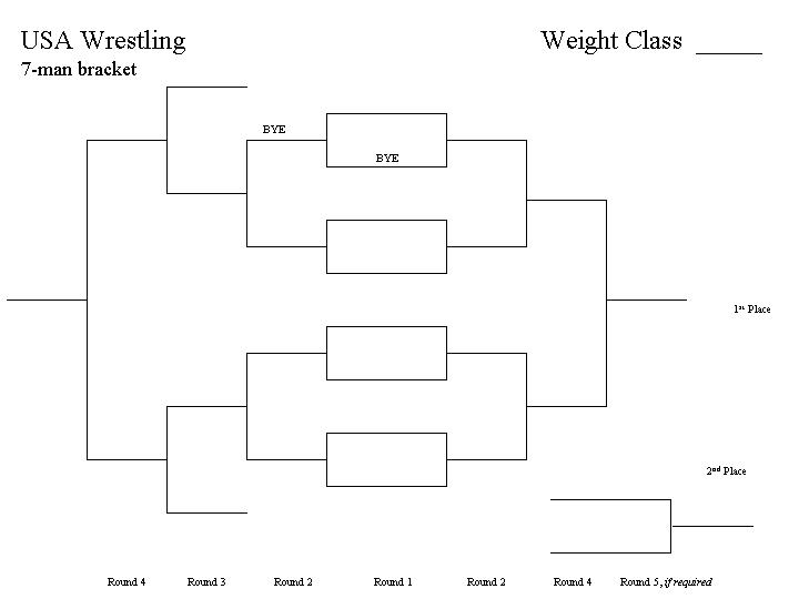 Tournament Brackets and Forms – Wrestling Score Sheet